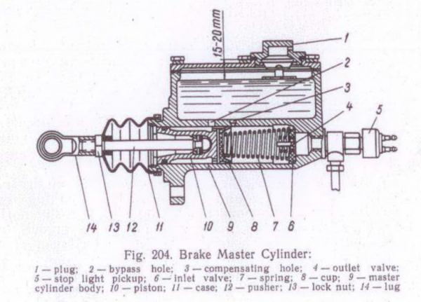 brake_cylinder